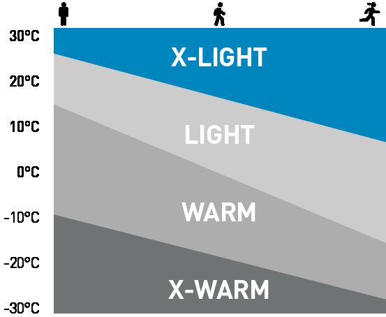 X-Light