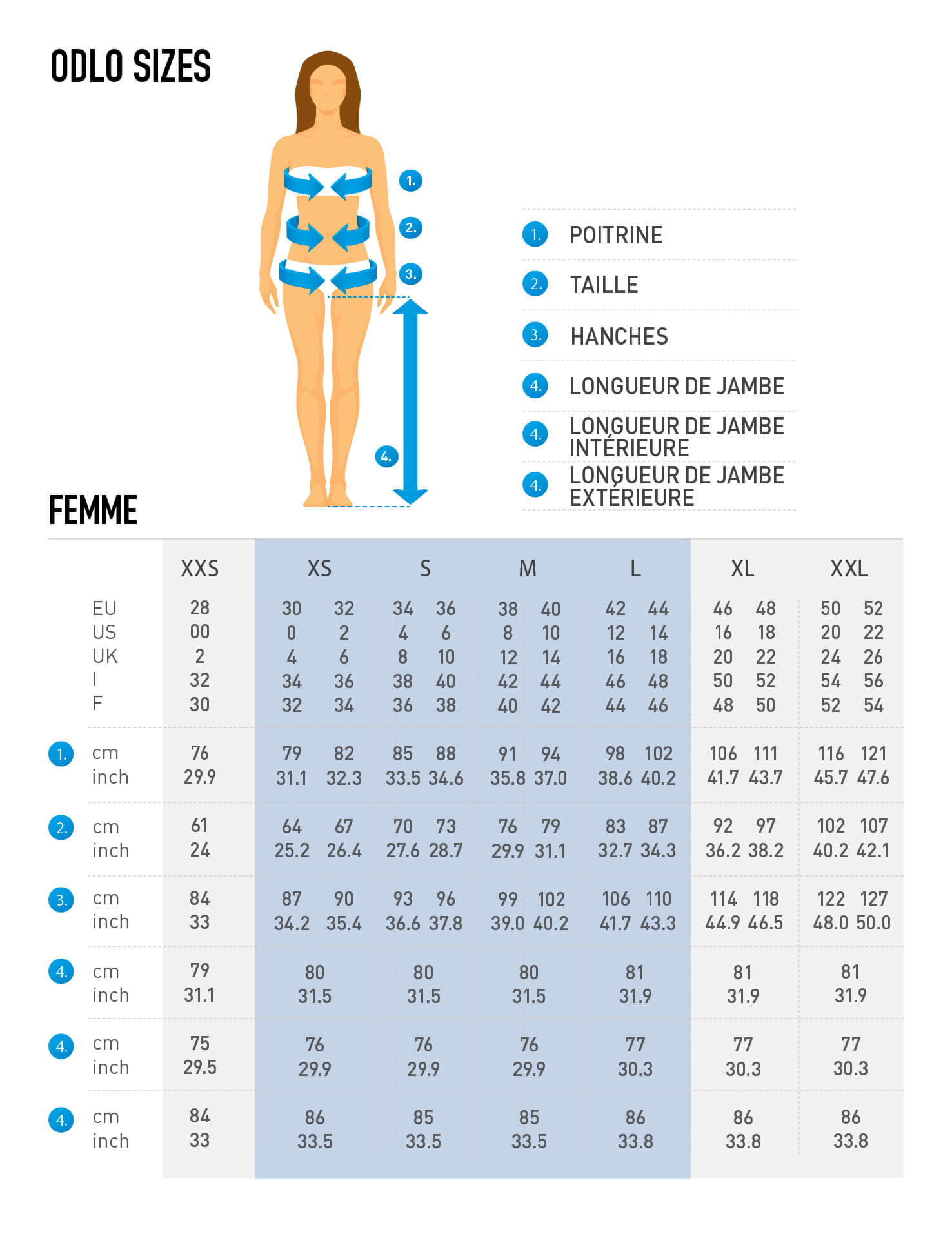 Women Size Chart Without Model | ODLO
