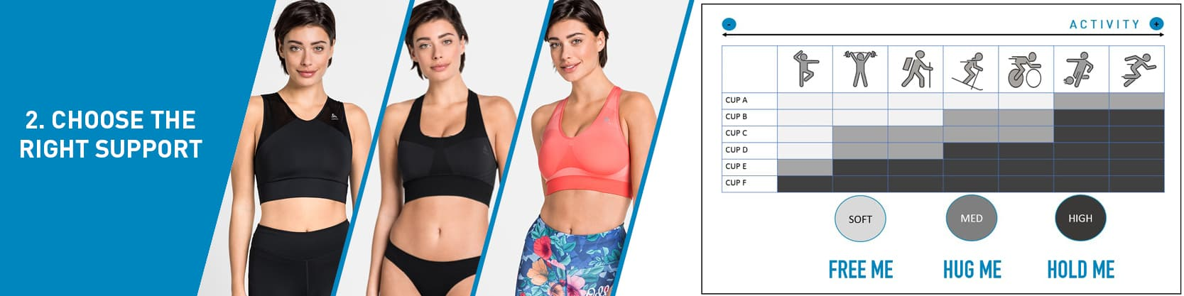 The right support with your new sports bra