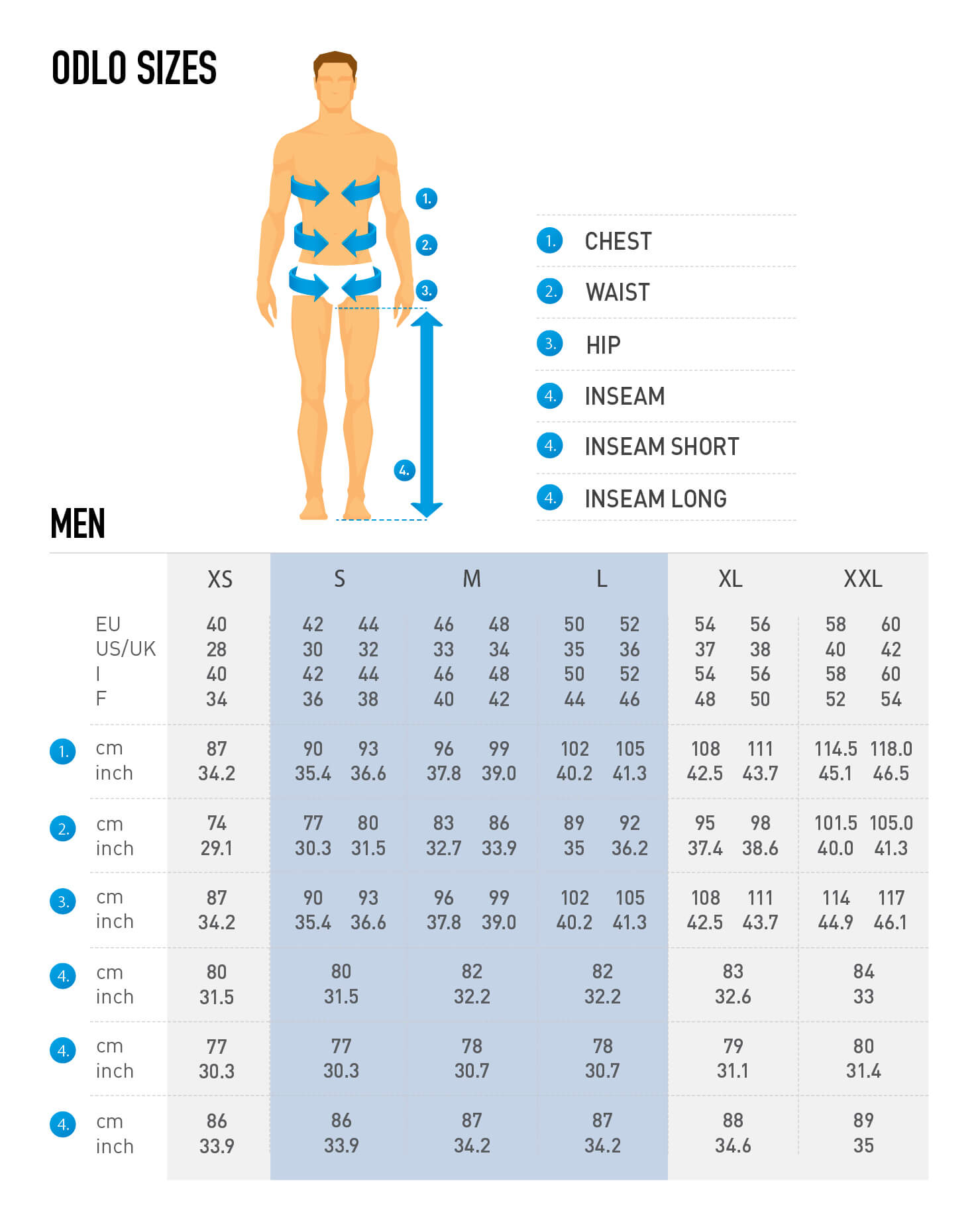 Odlo Men Size Chart